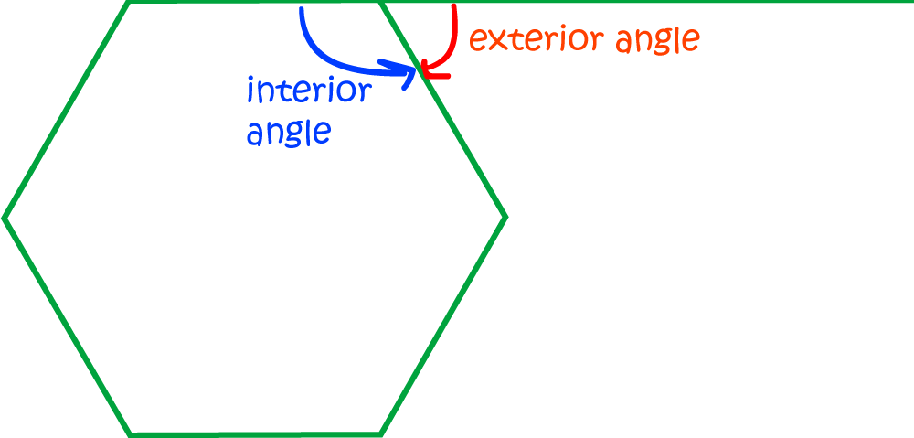 Definition of Interior Angle