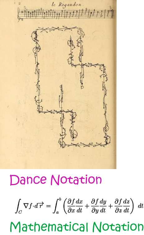 Definition of Notation