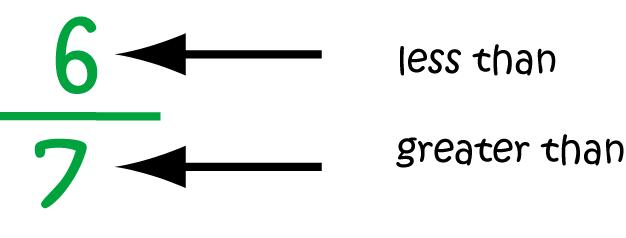 Definition Of Proper Fraction