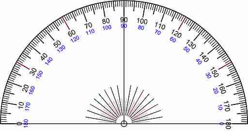 Definition of Protractor