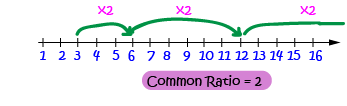 Common Number Patters