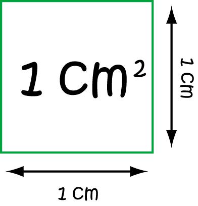 square centimetre math definitions letter s