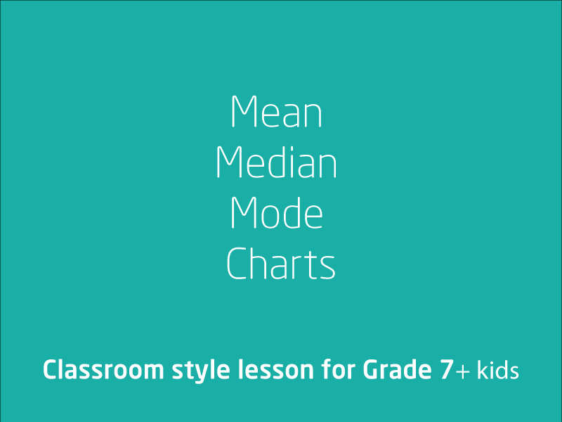 SubjectCoach | Mean, Median and Mode in Charts