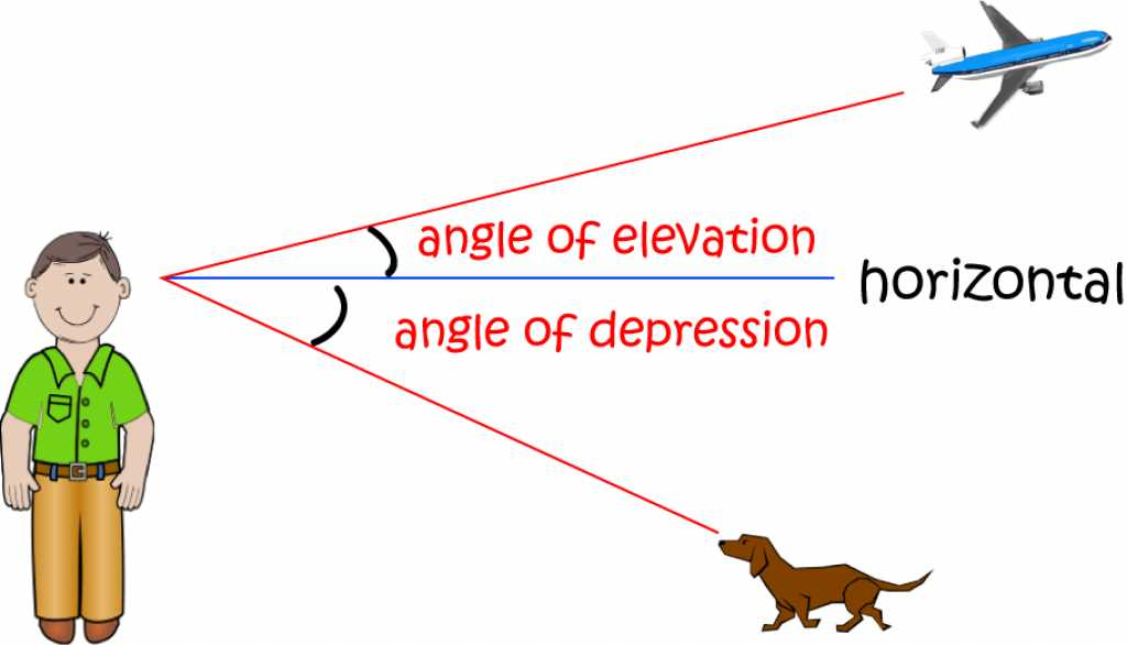 Definition Of Angle Of Depression