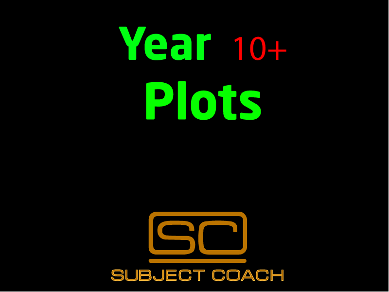 SubjectCoach | Plots