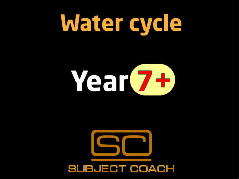 SubjectCoach | Water cycle